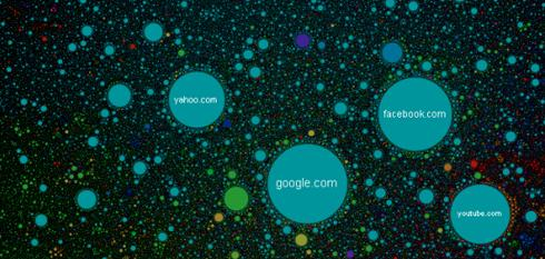 1072The-Internet-Map